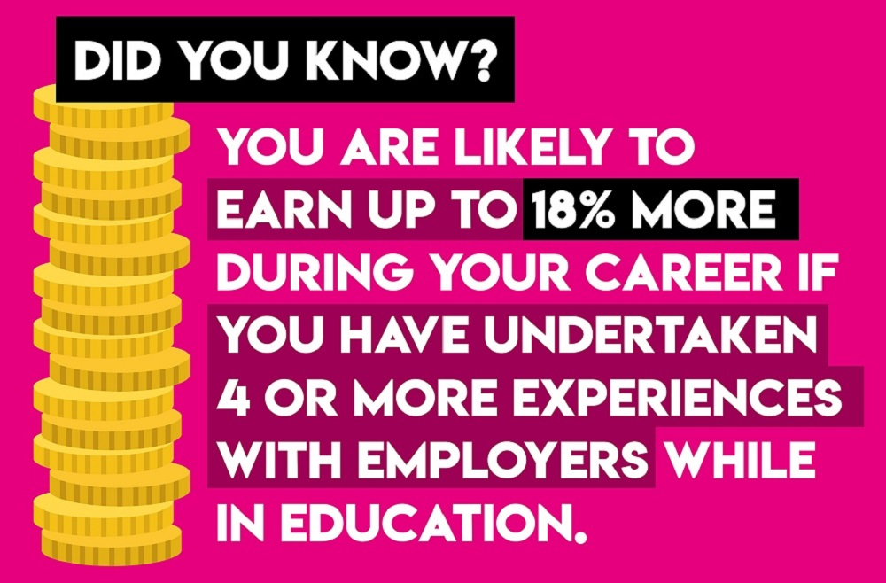 Did you know? You are more likely to earn up to 18% more during your career if you have undertaken 4 or more experiences with employers while in education.